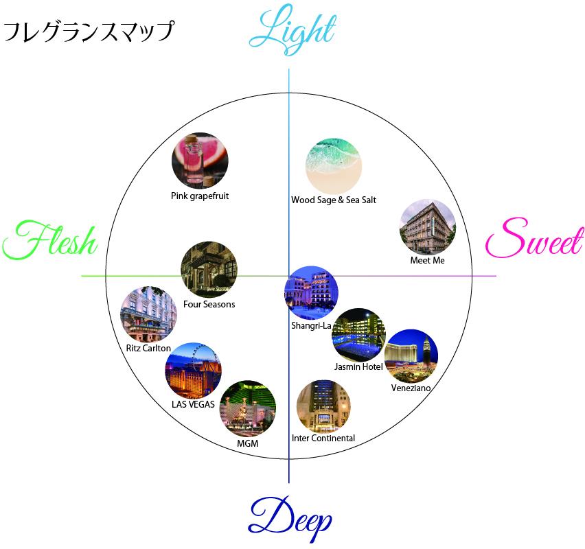 フレグランスマップ